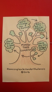 Money tree competitions